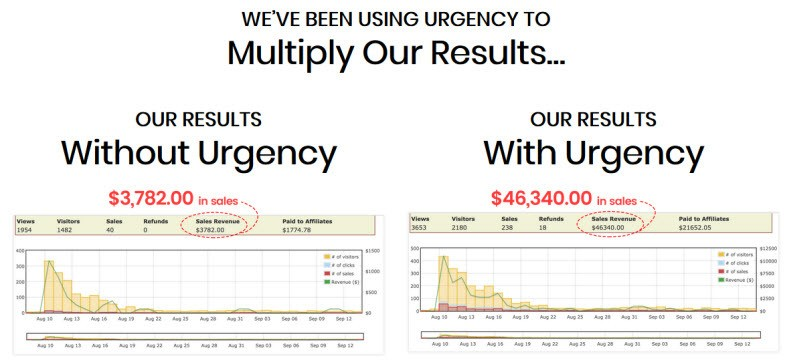 Urgency Suites PRO Review and bonuses results Stef Grandgi