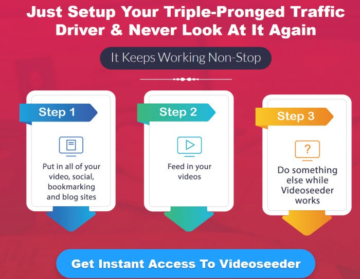 VideoSeeder Works Non Stop Stef Grandgi